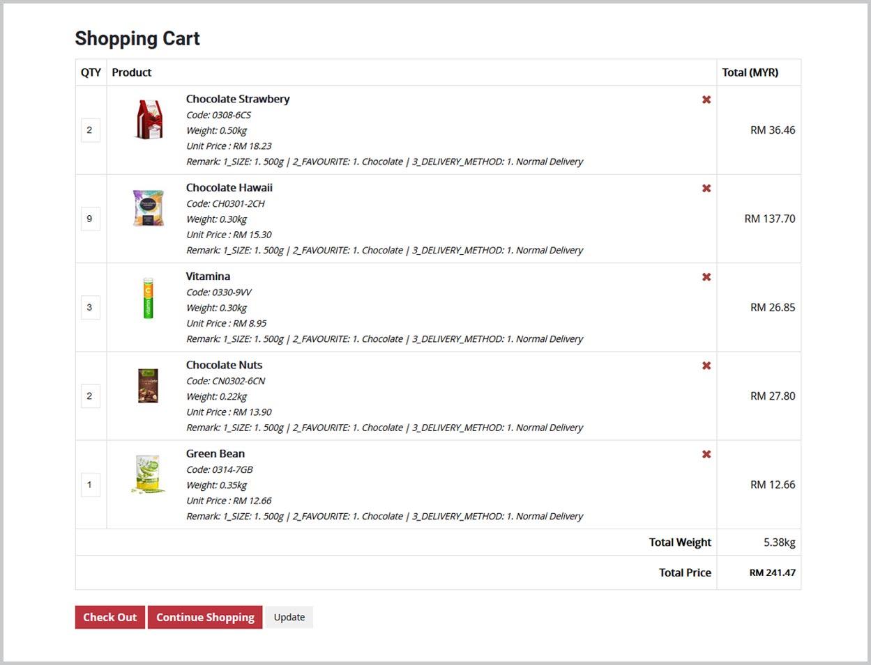 cart_list